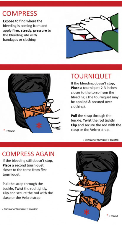 infographic_stopthebleed_cropped